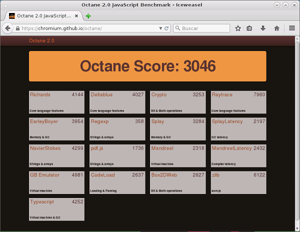 Pi3-Octane2-600